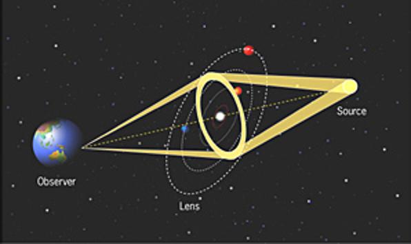 Black Dissertation Fundamental Hole Issue Neutron Phenomenological Star